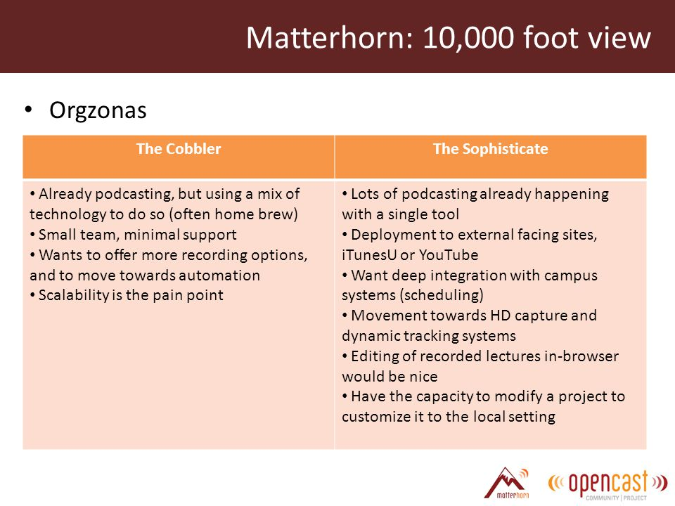 Matterhorn: 10,000 foot view Orgzonas The CobblerThe Sophisticate Already podcasting, but using a mix of technology to do so (often home brew) Small team, minimal support Wants to offer more recording options, and to move towards automation Scalability is the pain point Lots of podcasting already happening with a single tool Deployment to external facing sites, iTunesU or YouTube Want deep integration with campus systems (scheduling) Movement towards HD capture and dynamic tracking systems Editing of recorded lectures in-browser would be nice Have the capacity to modify a project to customize it to the local setting