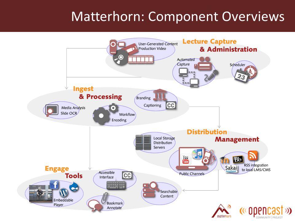 Matterhorn: Component Overviews