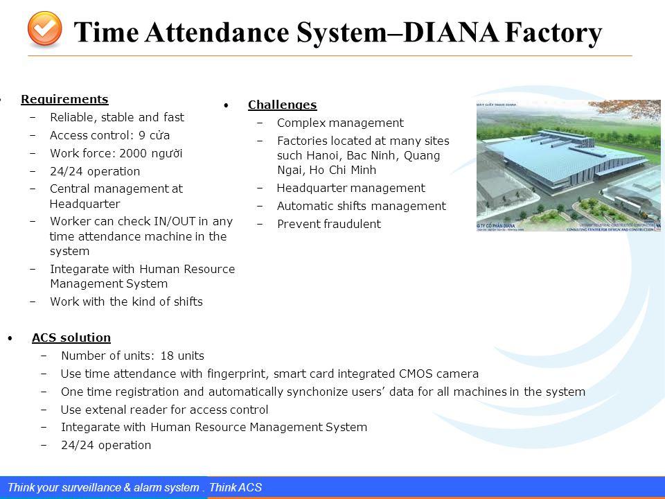 www.splendIDtechnology.com.vn 12 Confidential Property of SplendID Technology, JSC. Time Attendance System–DIANA Factory Think your surveillance & ala