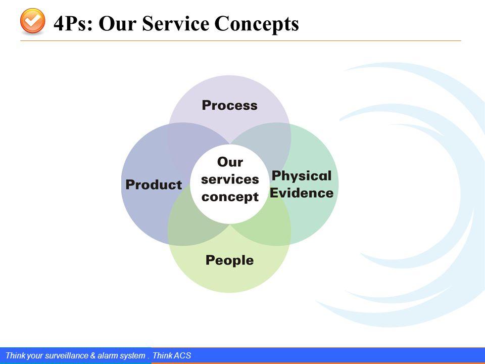 www.splendIDtechnology.com.vn 3 Confidential Property of SplendID Technology, JSC.
