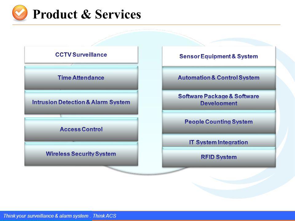 www.splendIDtechnology.com.vn 4 Confidential Property of SplendID Technology, JSC. Product & Services Think your surveillance & alarm system. Think AC