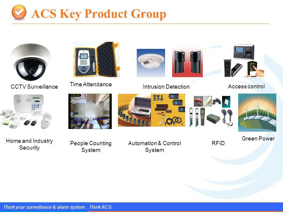 www.splendIDtechnology.com.vn Confidential Property of SplendID Technology, JSC. ACS Key Product Group 05 Think your surveillance & alarm system. Thin