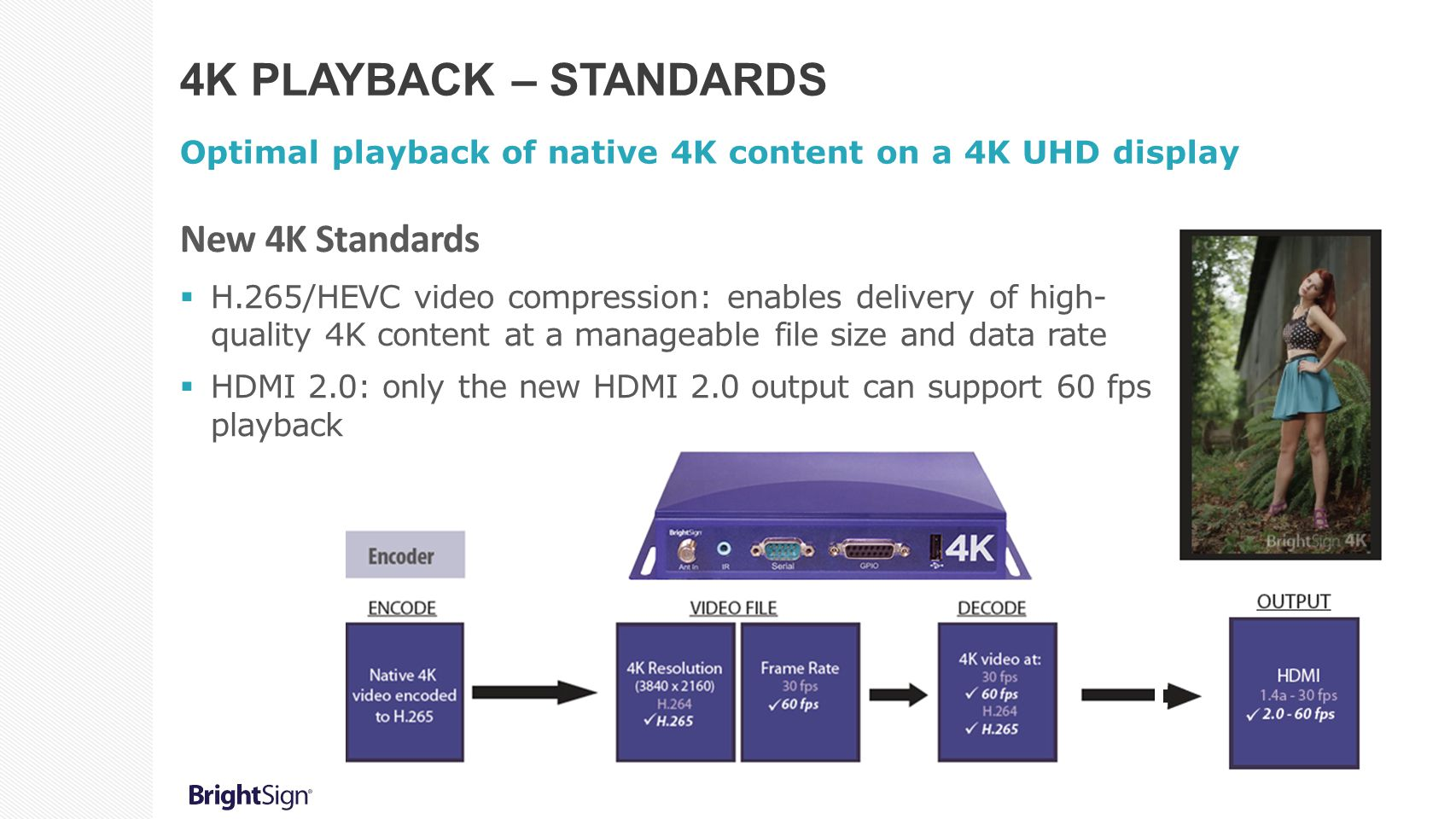 4K PLAYBACK – ENCODING Process to deliver native 4K video @ 60fps Video Encoding  The native 4K (3840x2160) video file should be encoded to the new compression format H.265 in order to playback at 60 fps  H.265 HEVC (high efficiency video codec) enables delivery of high-quality 4K content at about the same file size and data rate as HD content at H.264