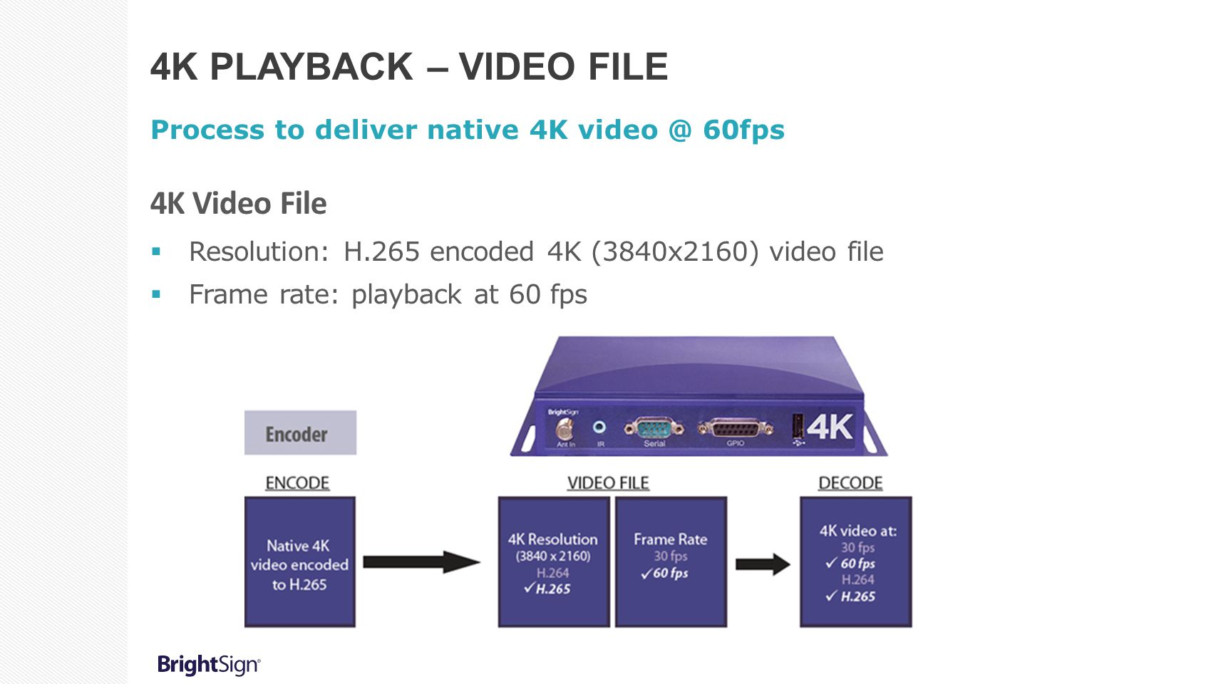 4K PLAYBACK – VIDEO FILE Process to deliver native 4K video @ 60fps 4K Video File  Resolution: H.265 encoded 4K (3840x2160) video file  Frame rate: playback at 60 fps