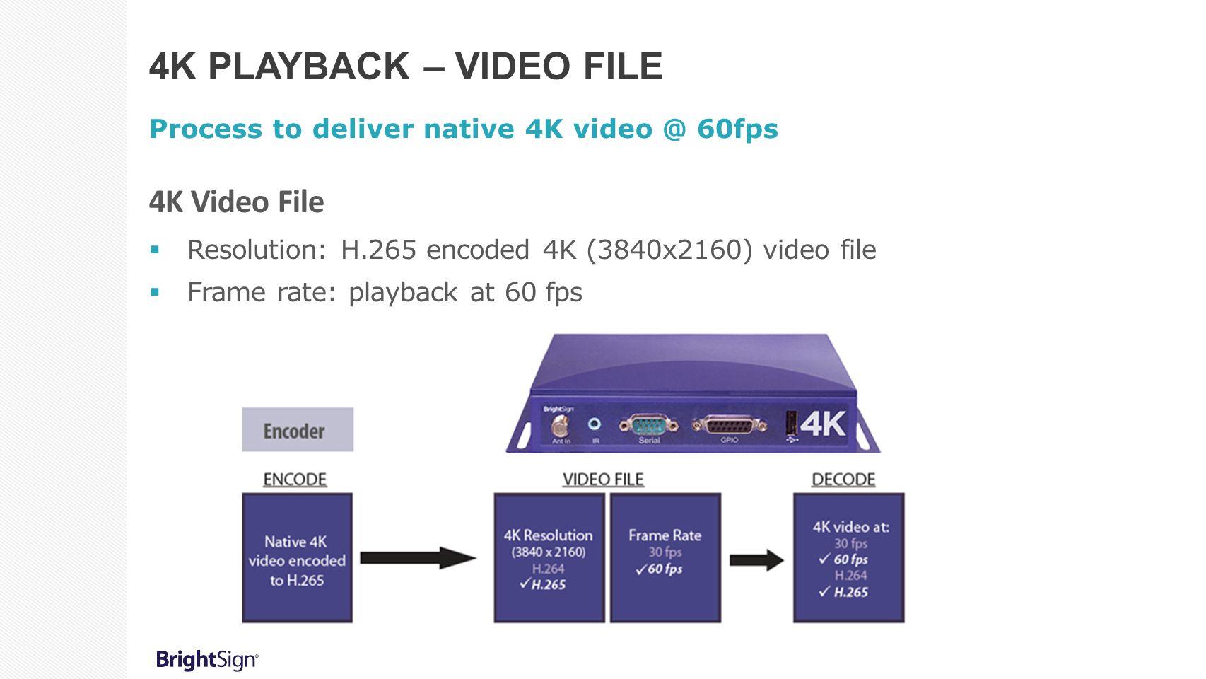 4K PLAYBACK – VIDEO FILE Process to deliver native 4K video @ 60fps 4K Video File  Resolution: H.265 encoded 4K (3840x2160) video file  Frame rate: playback at 60 fps