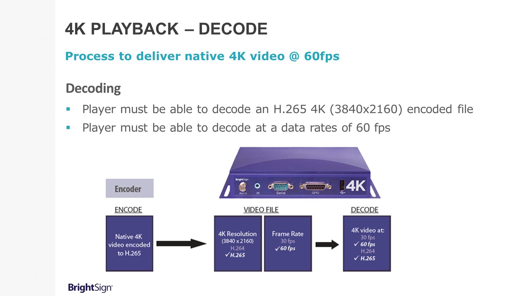 4K PLAYBACK – DECODE Process to deliver native 4K video @ 60fps Decoding  Player must be able to decode an H.265 4K (3840x2160) encoded file  Player must be able to decode at a data rates of 60 fps