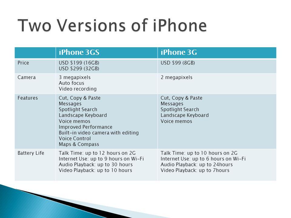 iPhone 3GSiPhone 3G PriceUSD $199 (16GB) USD $299 (32GB) USD $99 (8GB) Camera3 megapixels Auto focus Video recording 2 megapixels FeaturesCut, Copy &