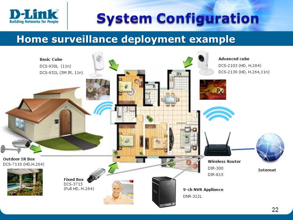 22 Home surveillance deployment example Wireless Router DIR-300 DIR-815 Fixed Box DCS-3715 (Full HD, H.264) 9-ch NVR Appliance DNR-322L Basic Cube DCS-930L (11n) DCS-932L (5M IR, 11n) Advanced cube DCS-2103 (HD, H.264) DCS-2130 (HD, H.264,11n) Outdoor IR Box DCS-7110 (HD,H.264) Internet