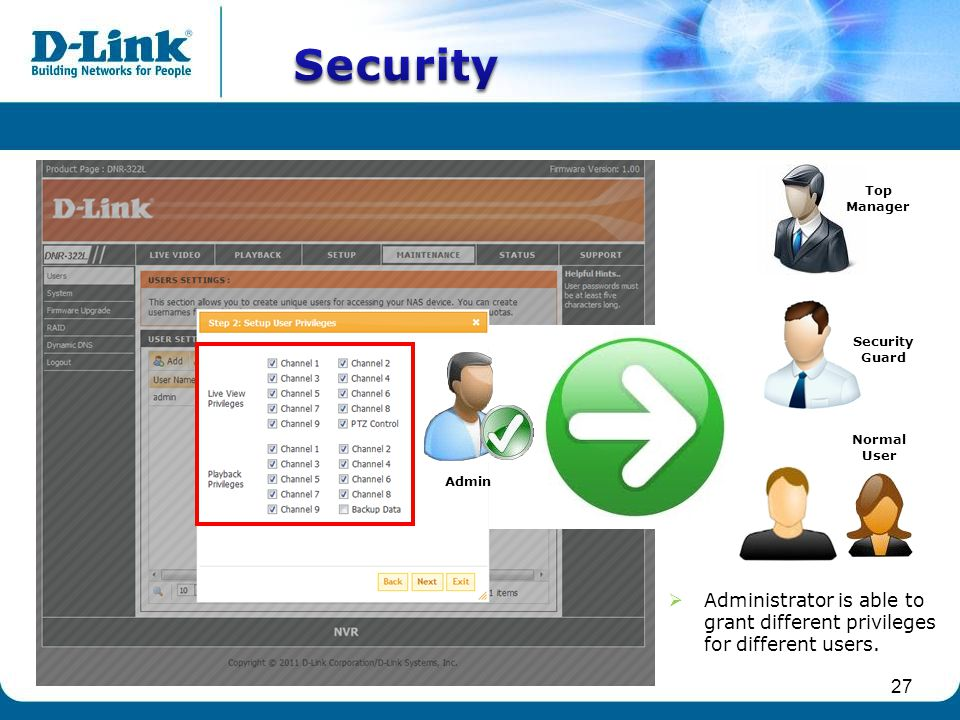 27 Top Manager Security Guard Normal User  Administrator is able to grant different privileges for different users.