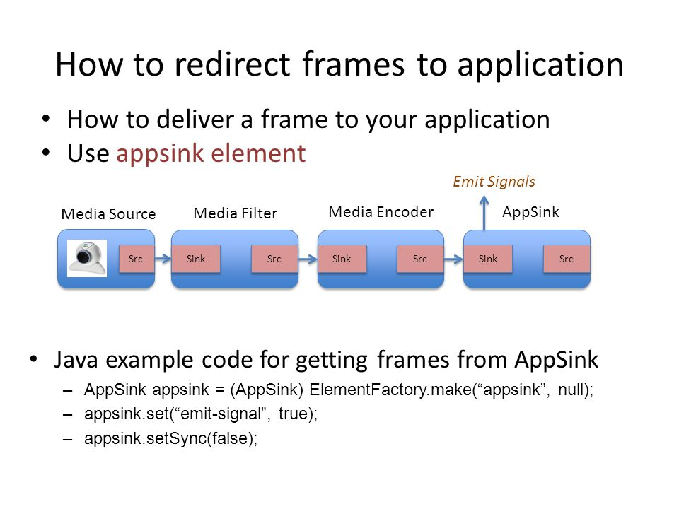 How to redirect frames to application How to deliver a frame to your application Use appsink element Src Sink Src Sink Src Media Source Media Filter Media Encoder Sink Src AppSink Java example code for getting frames from AppSink –AppSink appsink = (AppSink) ElementFactory.make( appsink , null); –appsink.set( emit-signal , true); –appsink.setSync(false); Emit Signals