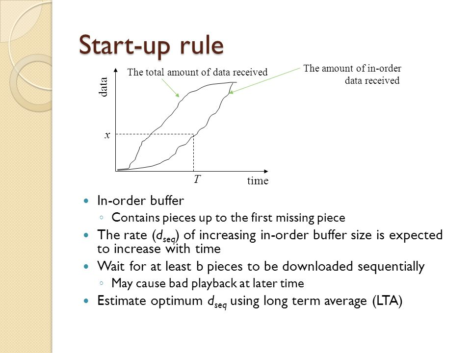 Start-up rule In-order buffer ◦ Contains pieces up to the first missing piece The rate (d seq ) of increasing in-order buffer size is expected to incr