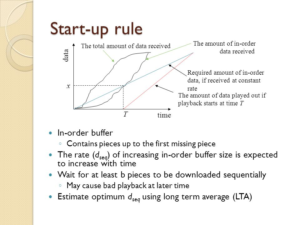 Start-up rule The total amount of data received The amount of in-order data received T time data The amount of data played out if playback starts at time T Required amount of in-order data, if received at constant rate x In-order buffer ◦ Contains pieces up to the first missing piece The rate (d seq ) of increasing in-order buffer size is expected to increase with time Wait for at least b pieces to be downloaded sequentially ◦ May cause bad playback at later time Estimate optimum d seq using long term average (LTA)