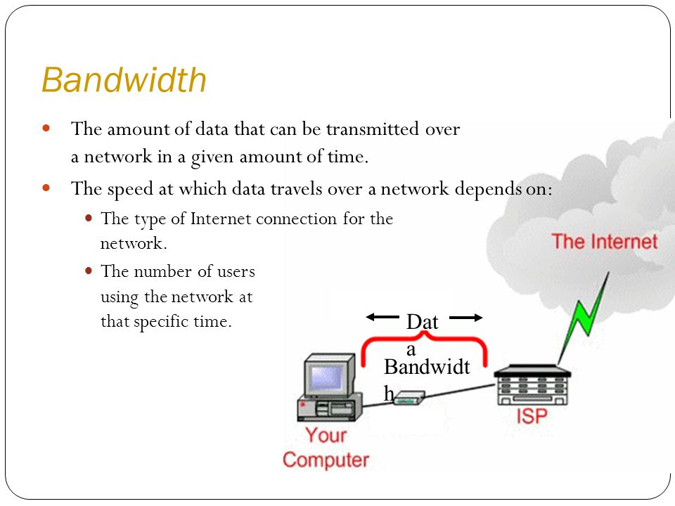 Bandwidth Dat a Bandwidt h The amount of data that can be transmitted over a network in a given amount of time.