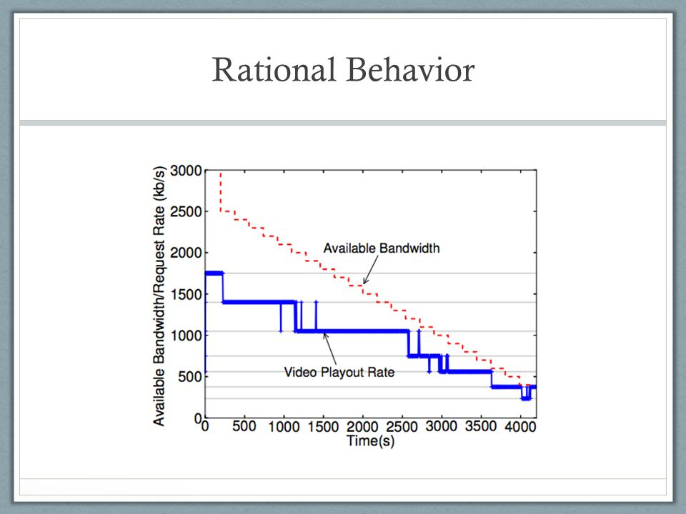 Rational Behavior