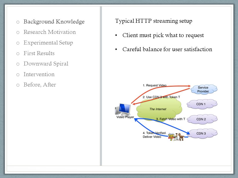 o Background Knowledge o Research Motivation o Experimental Setup o First Results o Downward Spiral o Intervention o Before, After Typical HTTP stream