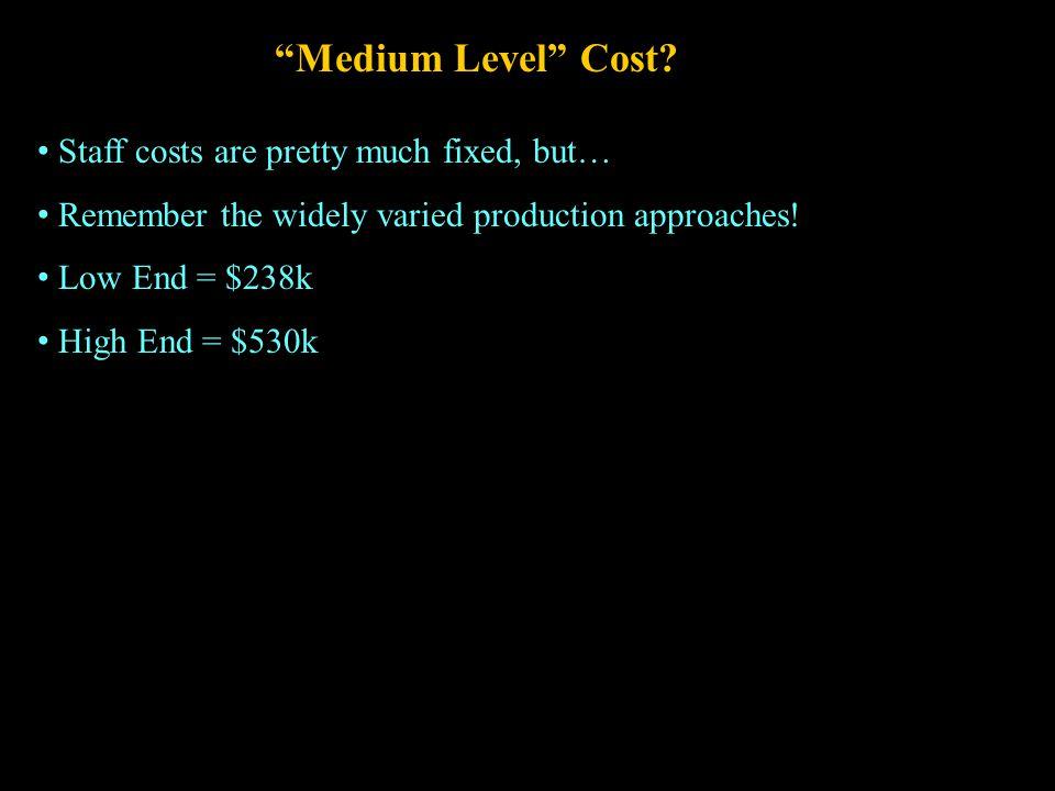 Medium Level Cost.