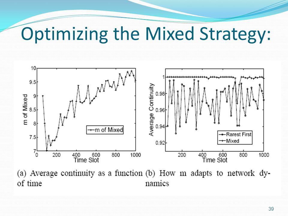 Optimizing the Mixed Strategy: 39
