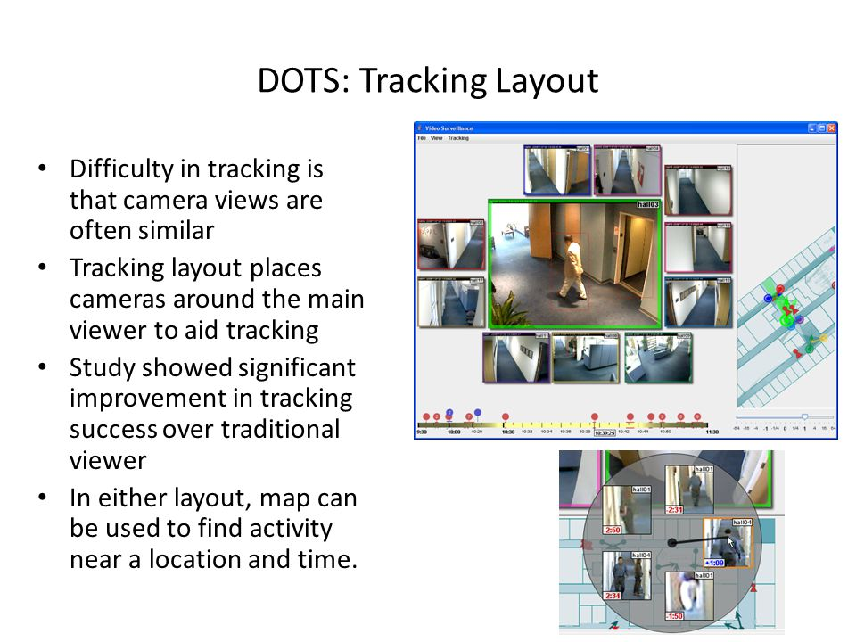 DOTS: Tracking Layout Difficulty in tracking is that camera views are often similar Tracking layout places cameras around the main viewer to aid tracking Study showed significant improvement in tracking success over traditional viewer In either layout, map can be used to find activity near a location and time.