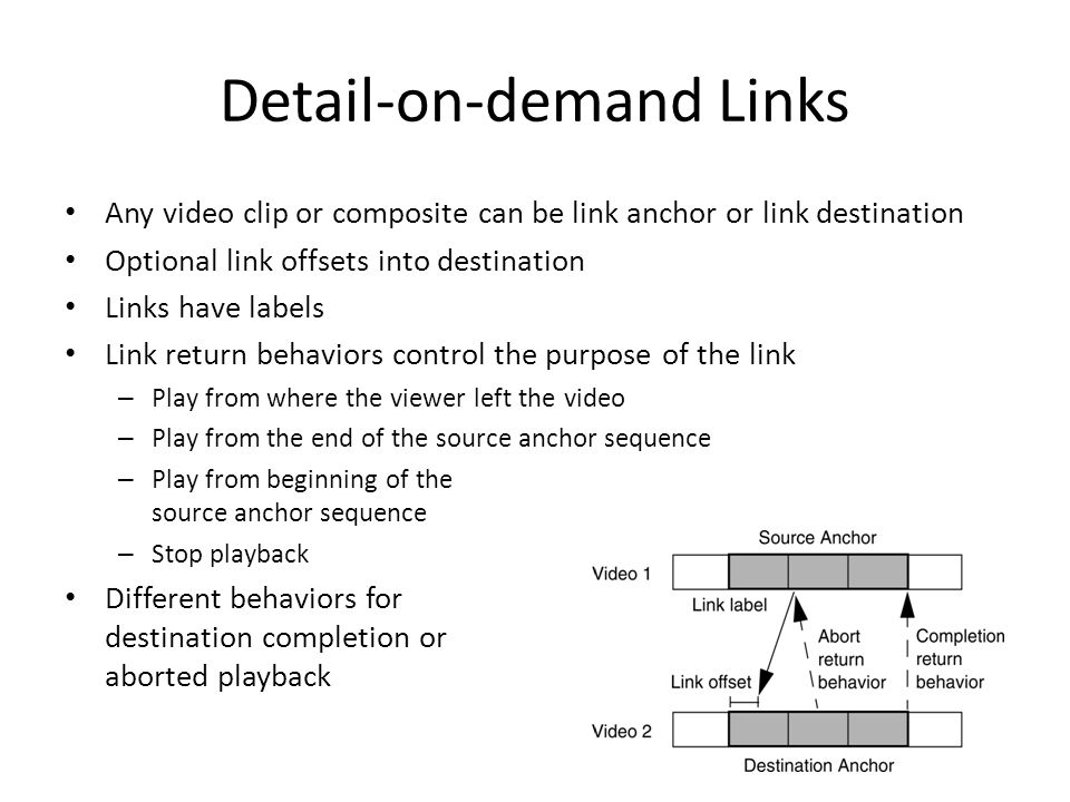 Detail-on-demand Links Any video clip or composite can be link anchor or link destination Optional link offsets into destination Links have labels Link return behaviors control the purpose of the link – Play from where the viewer left the video – Play from the end of the source anchor sequence – Play from beginning of the source anchor sequence – Stop playback Different behaviors for destination completion or aborted playback