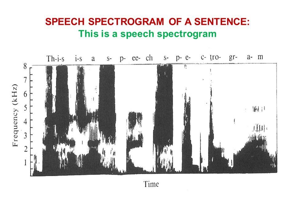 SPEECH SPECTROGRAM OF A SENTENCE: This is a speech spectrogram