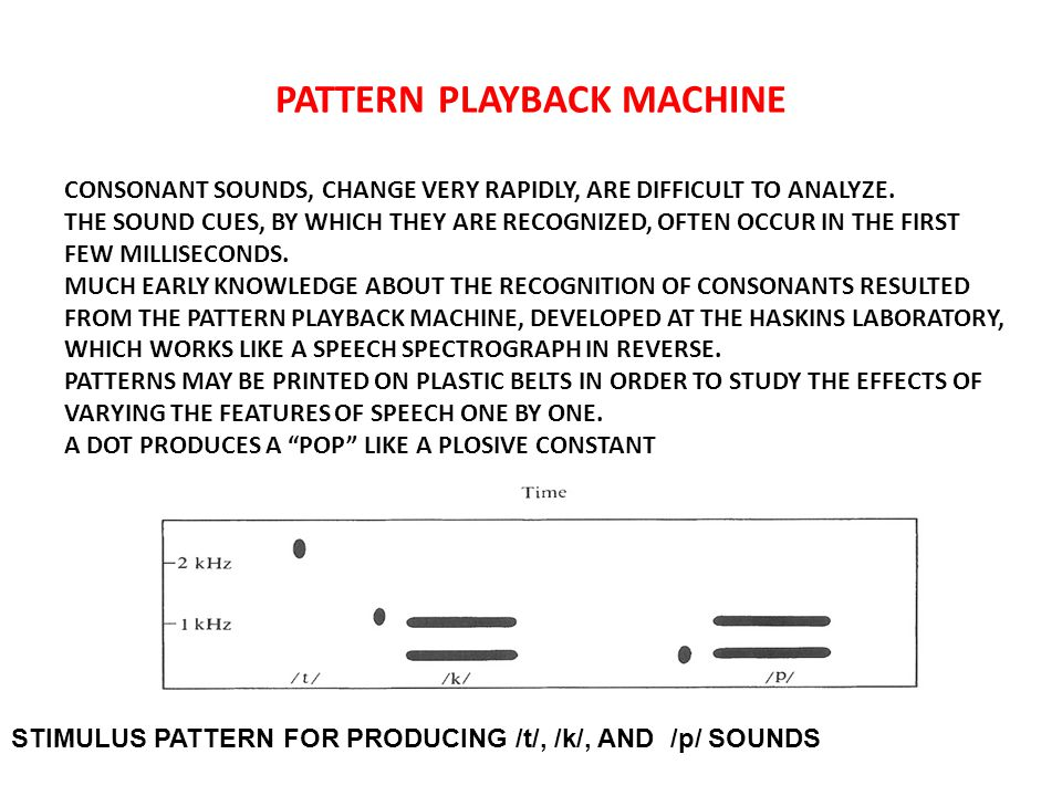 PATTERN PLAYBACK MACHINE STIMULUS PATTERN FOR PRODUCING /t/, /k/, AND /p/ SOUNDS CONSONANT SOUNDS, CHANGE VERY RAPIDLY, ARE DIFFICULT TO ANALYZE.