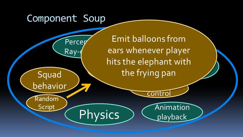 Component Soup A* Perception/ Ray-casting Target selection Behavior Physics Animation playback Animation control Squad behavior Random Script Emit bal