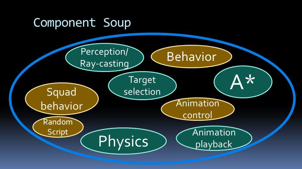 Component Soup A* Perception/ Ray-casting Target selection Behavior Physics Animation playback Animation control Squad behavior Random Script