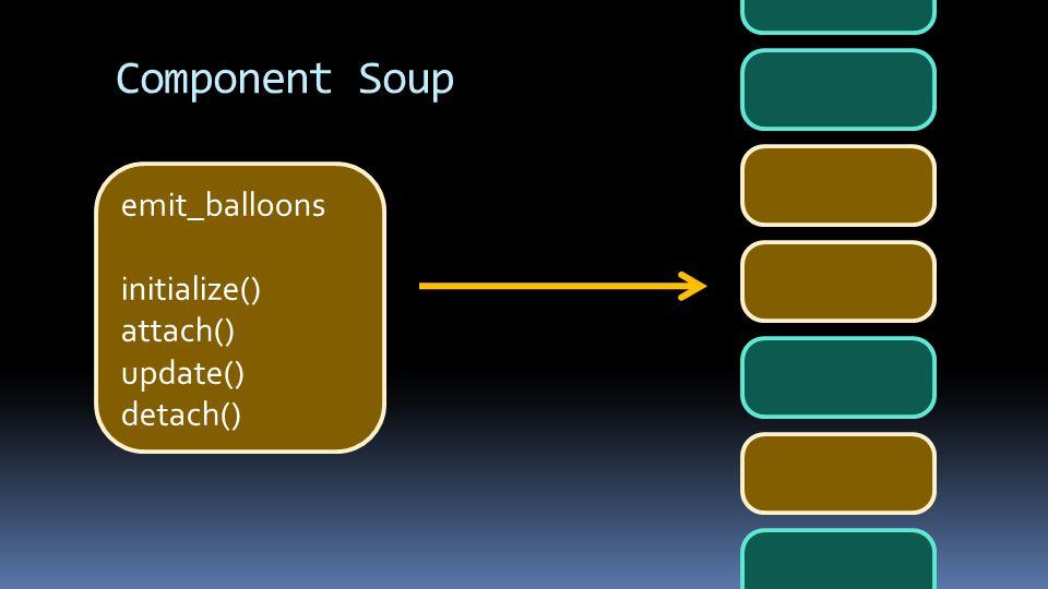 Component Soup emit_balloons initialize() attach() update() detach()