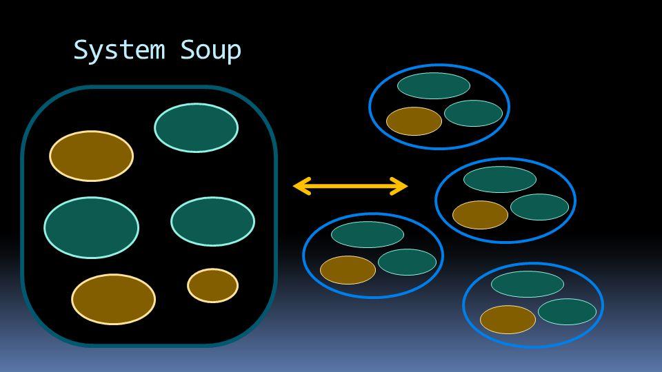 System Soup