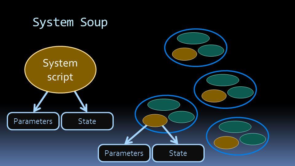 System Soup ParametersState ParametersState System script