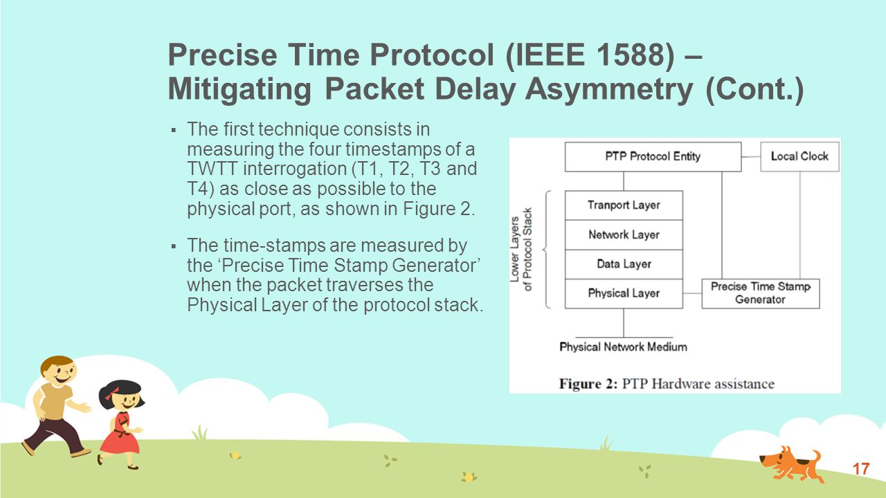 Precise Time Protocol (IEEE 1588) – Mitigating Packet Delay Asymmetry (Cont.)  Any delay generated while the packet is moving up or down the protocol stack, including queuing, is singled out, since the TWTT exchange takes place virtually between the physical layers of the master and the slave.