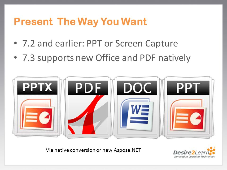 Subtitle www.Desire2Learn.com Present The Way You Want 7.2 and earlier: PPT or Screen Capture 7.3 supports new Office and PDF natively Via native conversion or new Aspose.NET