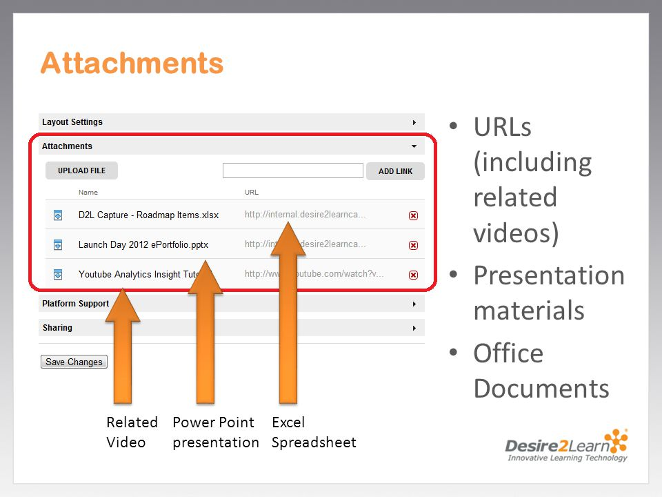 Subtitle www.Desire2Learn.com Attachments URLs (including related videos) Presentation materials Office Documents Power Point presentation Excel Sprea