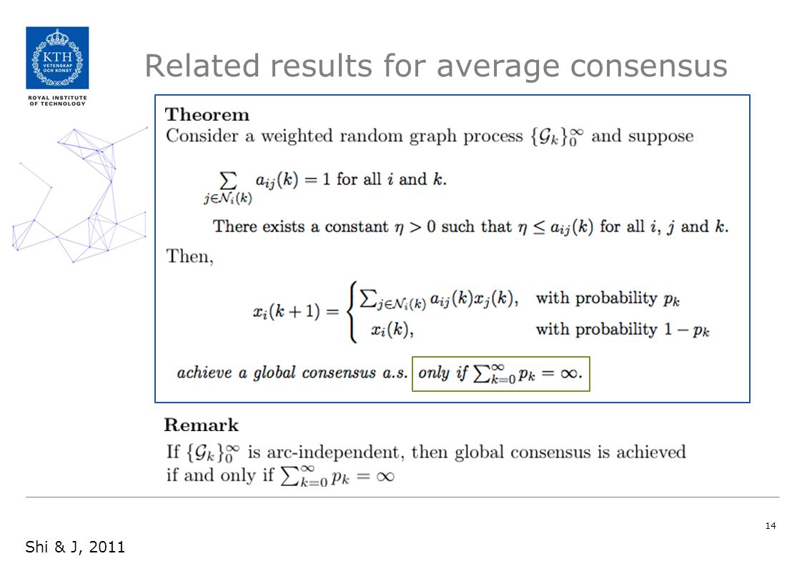 Related results for average consensus 14 Shi & J, 2011