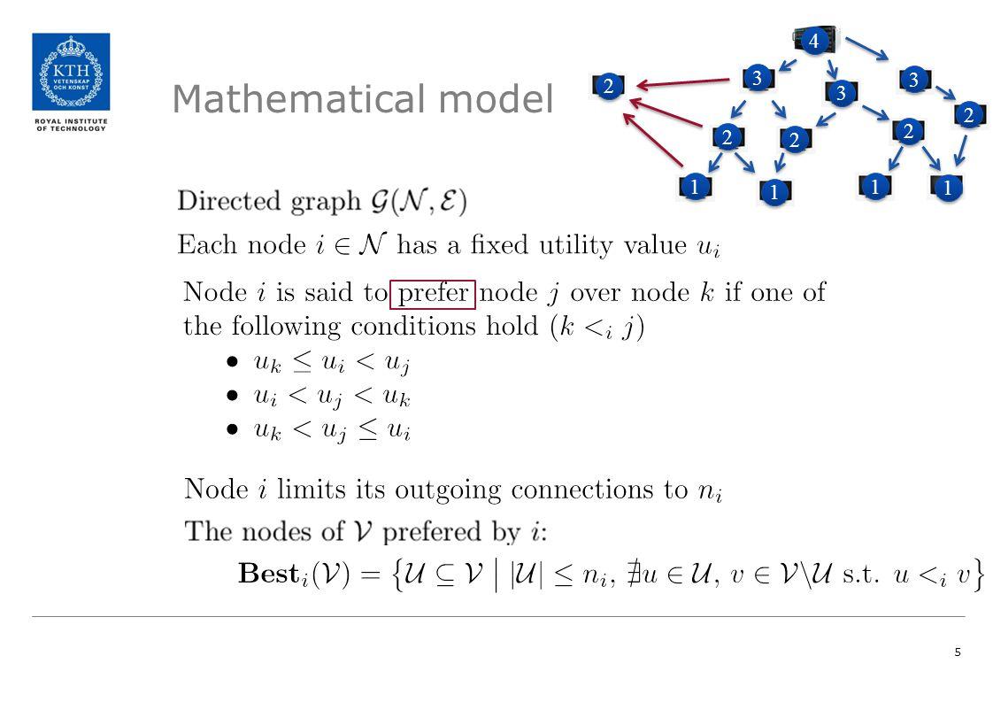 Node dynamics 6 4 4 3 3 3 3 3 3 2 2 2 2 2 2 2 2 1 1 1 1 1 1 1 1 2 2
