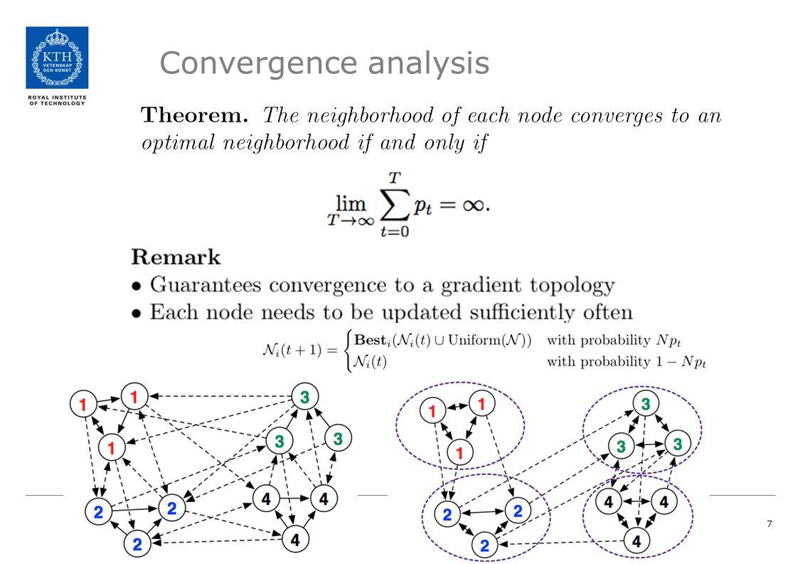 Convergence analysis 7