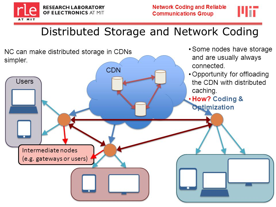 Network Coding and Reliable Communications Group NC can make distributed storage in CDNs simpler.