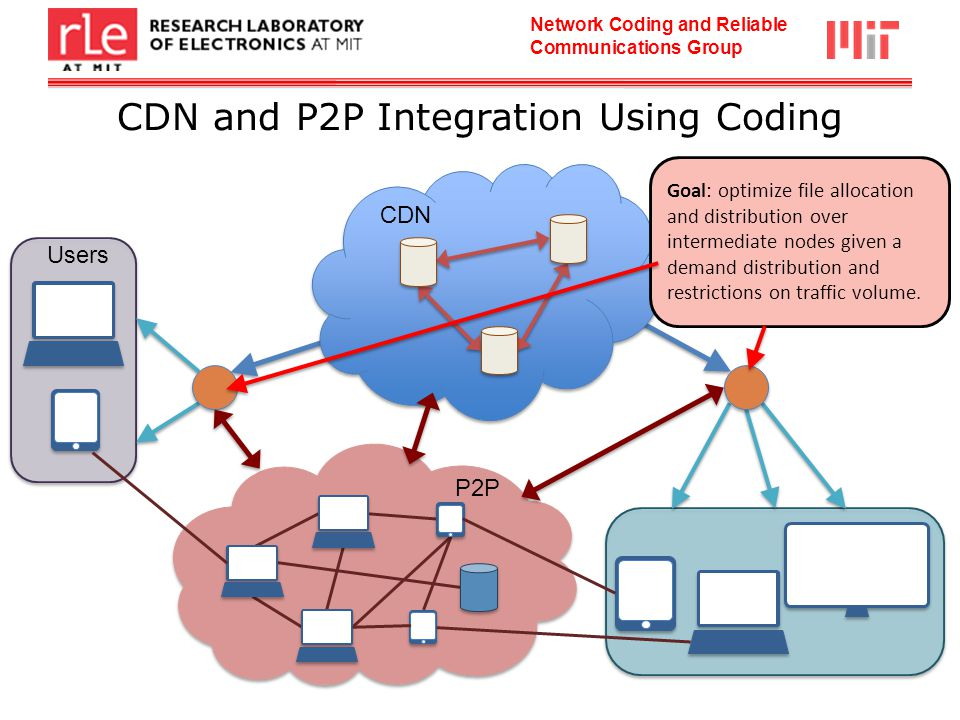 Network Coding and Reliable Communications Group CDN and P2P Integration Using Coding CDN Users P2P Goal: optimize file allocation and distribution over intermediate nodes given a demand distribution and restrictions on traffic volume.