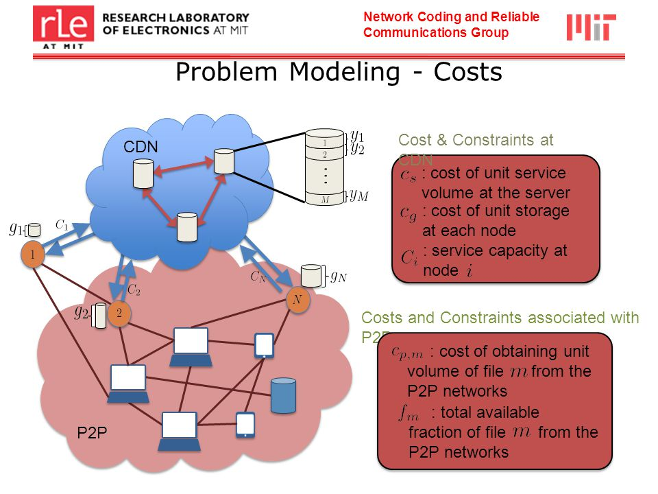 Network Coding and Reliable Communications Group P2P Problem Modeling - Costs : cost of unit service volume at the server : cost of unit storage at each node CDN Cost & Constraints at CDN Costs and Constraints associated with P2P : cost of obtaining unit volume of file from the P2P networks : service capacity at node : total available fraction of file from the P2P networks