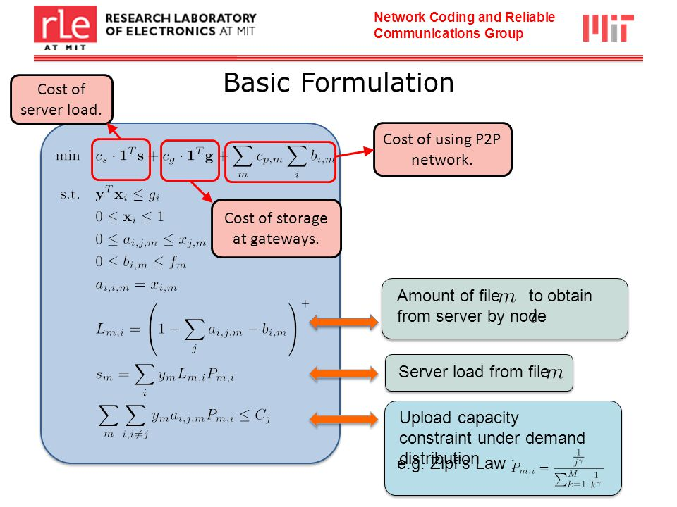 Network Coding and Reliable Communications Group Basic Formulation Amount of file to obtain from server by node Upload capacity constraint under demand distribution e.g.