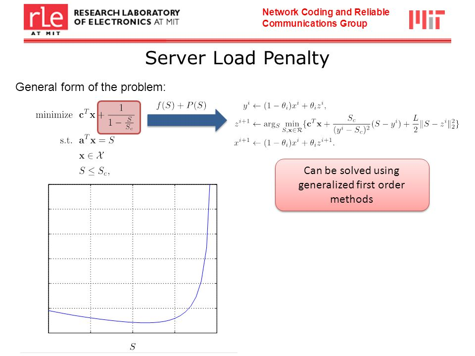 Network Coding and Reliable Communications Group Server Load Penalty General form of the problem: Can be solved using generalized first order methods