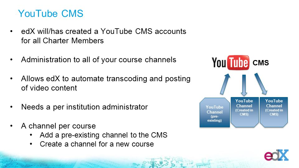 edX will/has created a YouTube CMS accounts for all Charter Members Administration to all of your course channels Allows edX to automate transcoding and posting of video content Needs a per institution administrator A channel per course Add a pre-existing channel to the CMS Create a channel for a new course YouTube Channel (pre- existing) YouTube Channel (pre- existing) YouTube Channel (Created in CMS) YouTube Channel (Created in CMS) CMS