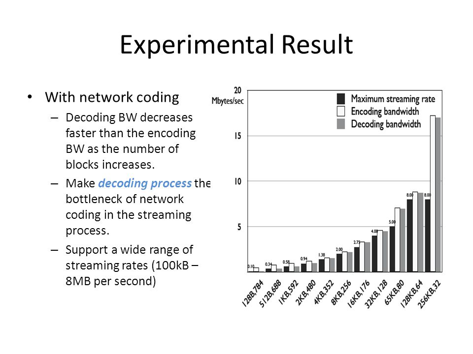 Experimental Result With network coding – Decoding BW decreases faster than the encoding BW as the number of blocks increases.