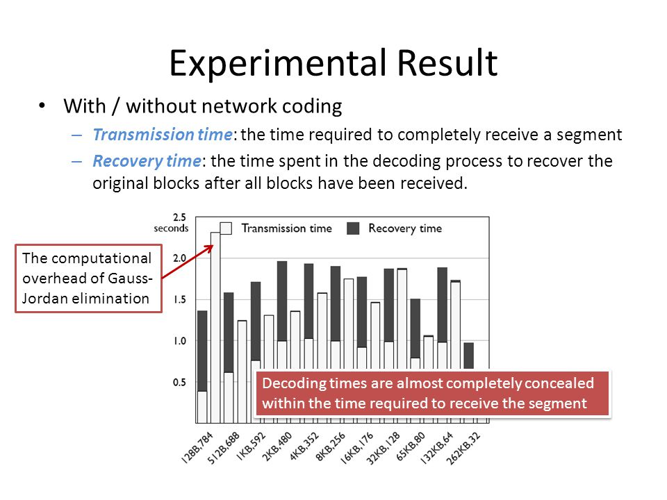 Experimental Result With / without network coding – Transmission time: the time required to completely receive a segment – Recovery time: the time spent in the decoding process to recover the original blocks after all blocks have been received.