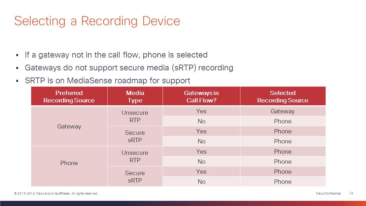 Cisco Confidential 13 © 2013-2014 Cisco and/or its affiliates. All rights reserved.  Recording Profile defines destination  Media Source defines pre
