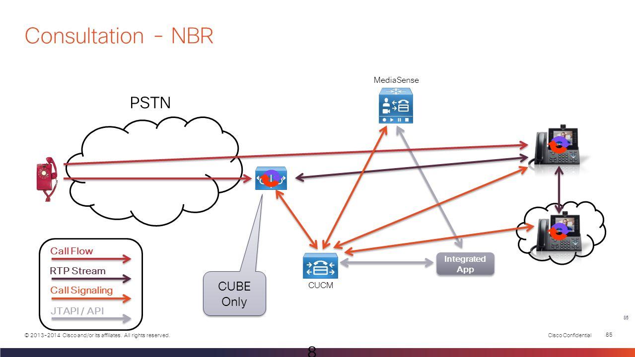 Cisco Confidential 84 © 2013-2014 Cisco and/or its affiliates. All rights reserved. PSTN MediaSense CUCM Call Flow RTP Stream Call Signaling JTAPI / A
