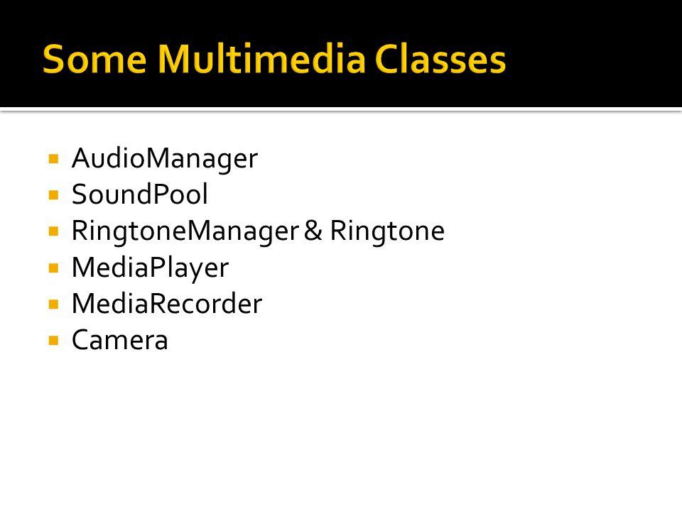  AudioManager  SoundPool  RingtoneManager & Ringtone  MediaPlayer  MediaRecorder  Camera