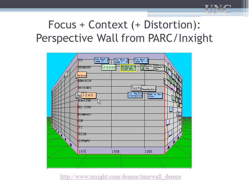 Focus + Context (+ Distortion): Perspective Wall from PARC/Inxight http://www.inxight.com/demos/timewall_demos