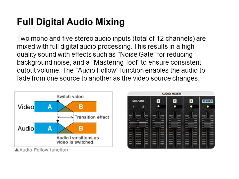 Full Digital Audio Mixing Two mono and five stereo audio inputs (total of 12 channels) are mixed with full digital audio processing. This results in a