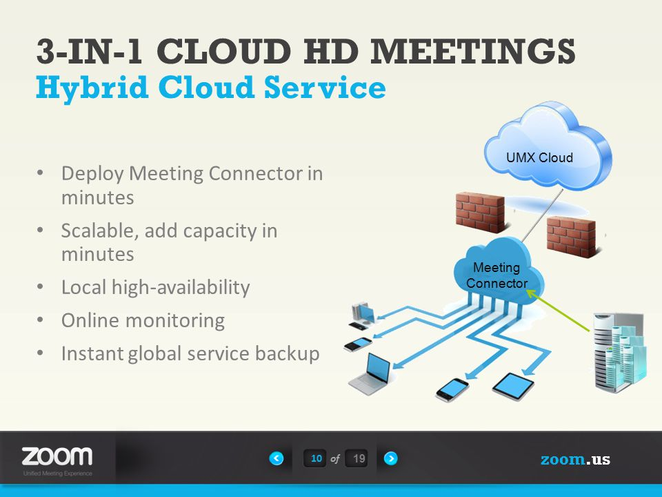 zoom.us 10of 19 Hybrid Cloud Service 3-IN-1 CLOUD HD MEETINGS Deploy Meeting Connector in minutes Scalable, add capacity in minutes Local high-availab